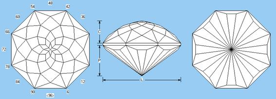 gem-sphalerite com - Faceting designs